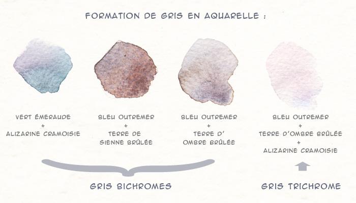 news-2015-10-15-p03-aquarelle-2010-formation-gris