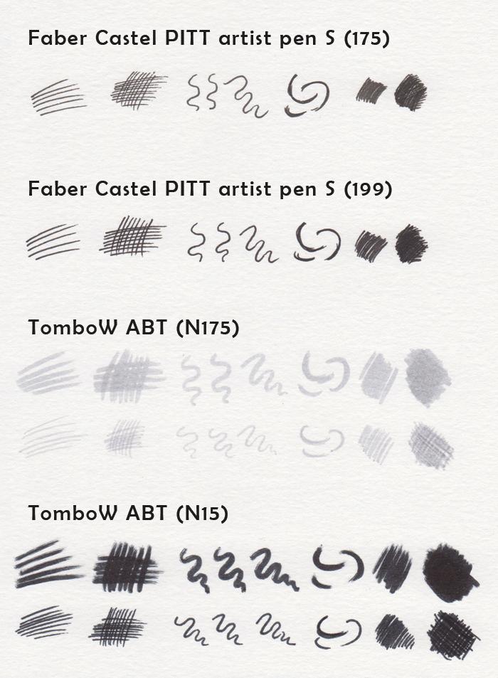 tests sur mes crayons et / ou pinceaux à encre actuels