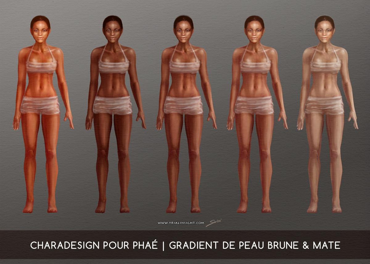 Character Design - étude de personnage