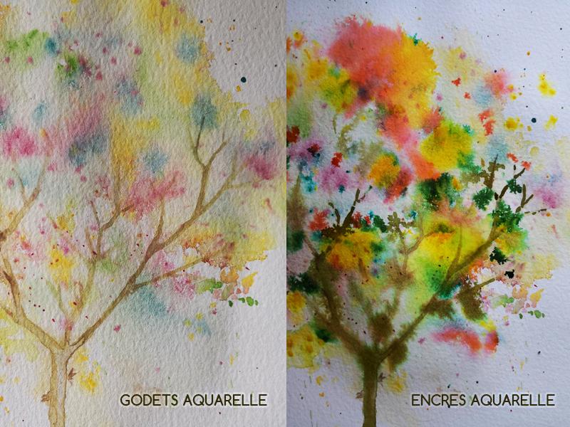aquarelle : comparaison couleurs en godets et couleurs en encres
